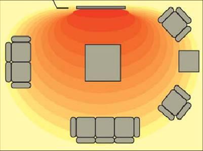 haustek_rayonnement_infrarouge_homogène