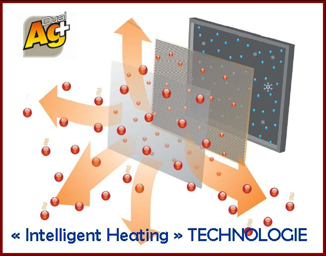 haustek_plasma_intelligent_heating